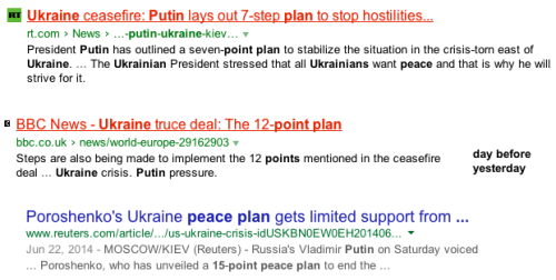 Russia Ukraine Putin 7-12-15 point peace plan